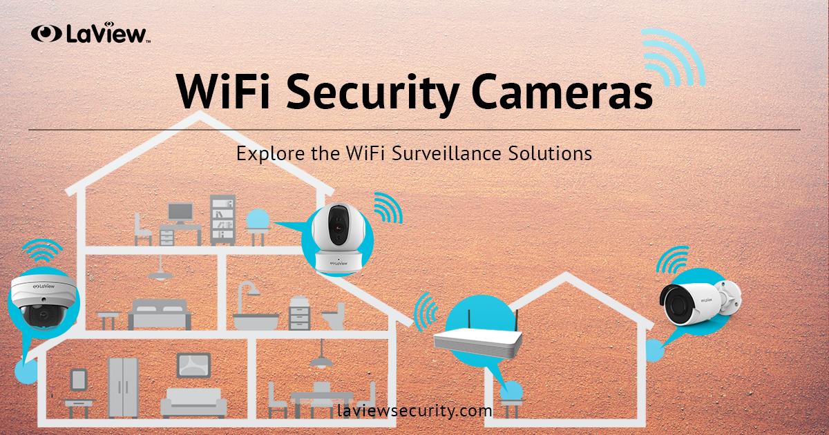 WiFi Security Camera – Explore WiFi Surveillance Solutions