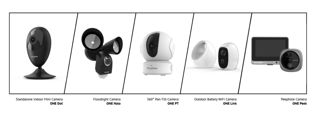 ONE Series Home Security Camera Systems